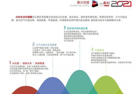 2021深圳环保展-生态环境展-大湾区生态环境技术与设备展_深圳垃圾分类展