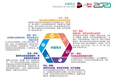 2021粤港澳大湾区垃圾分类处理及环卫设施展_深圳垃圾分类展