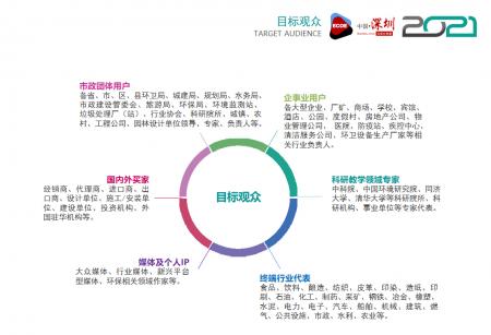2021年全国垃圾分类处理展览会_深圳垃圾分类展